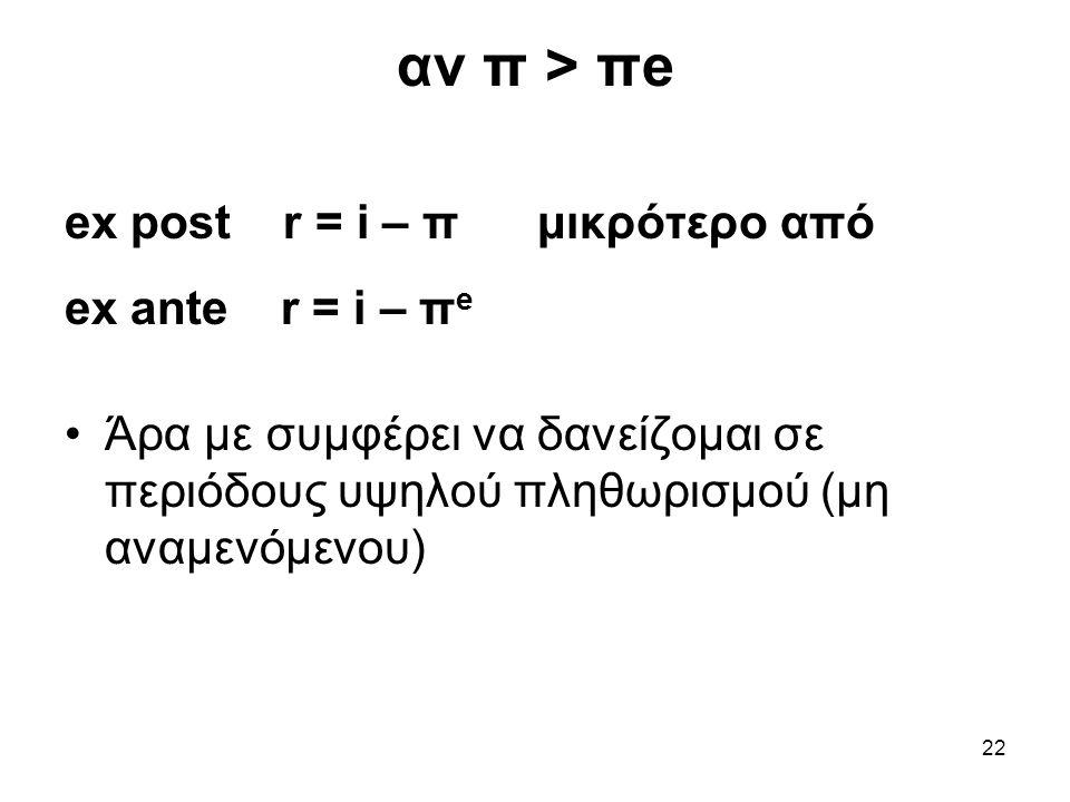 αν π > πe ex post r = i – π μικρότερο από ex ante r = i – πe