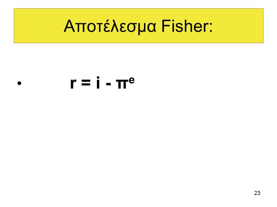 Αποτέλεσμα Fisher: r = i - πe