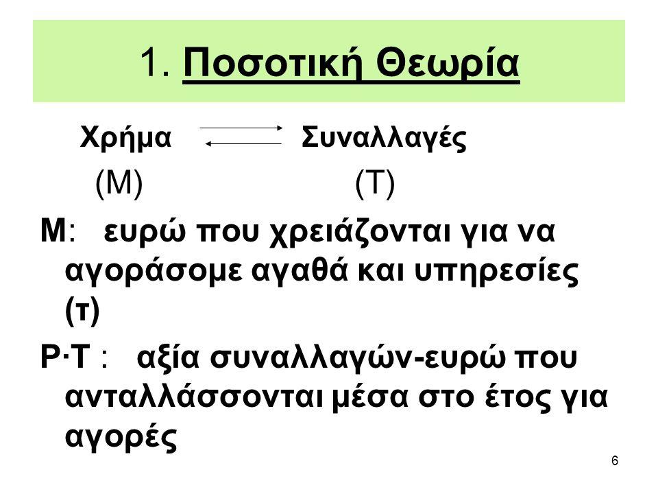 1. Ποσοτική Θεωρία (Μ) (Τ)