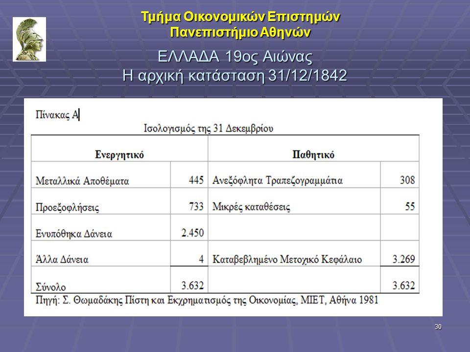 ΕΛΛΑΔΑ 19ος Αιώνας Η αρχική κατάσταση 31/12/1842