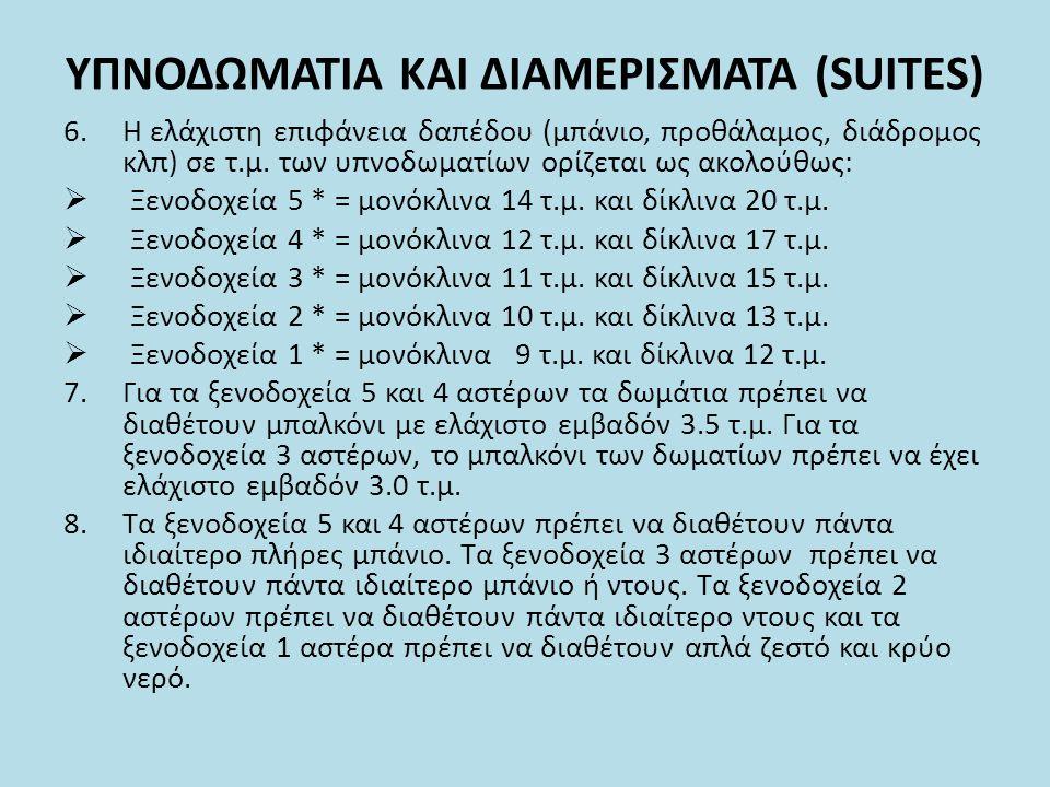 ΥΠΝΟΔΩΜΑΤΙΑ ΚΑΙ ΔΙΑΜΕΡΙΣΜΑΤΑ (SUITES)