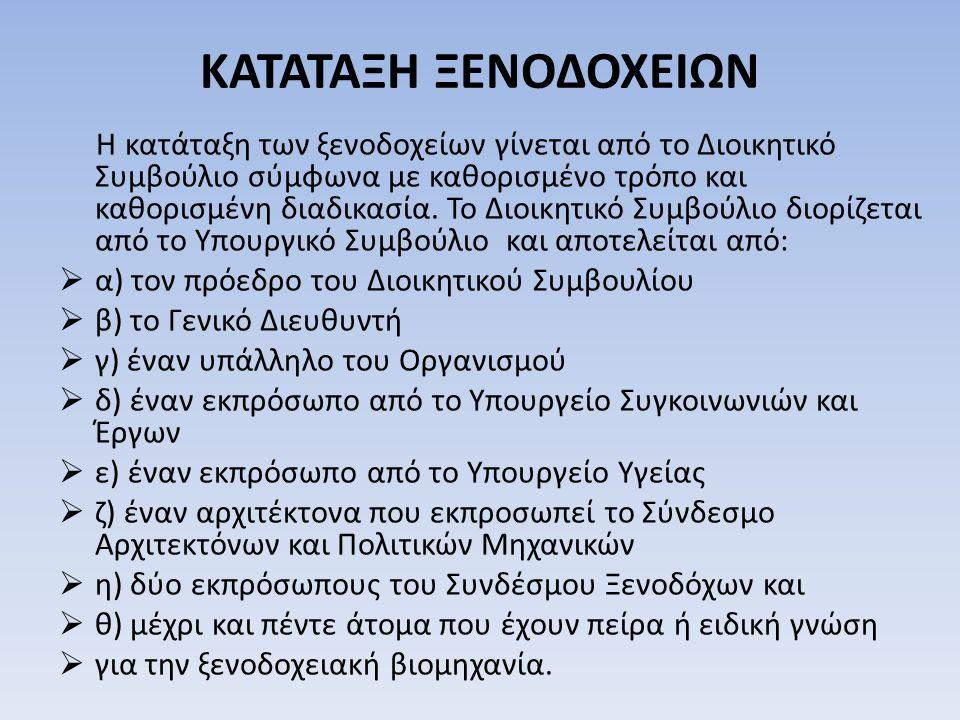 ΚΑΤΑΤΑΞΗ ΞΕΝΟΔΟΧΕΙΩΝ