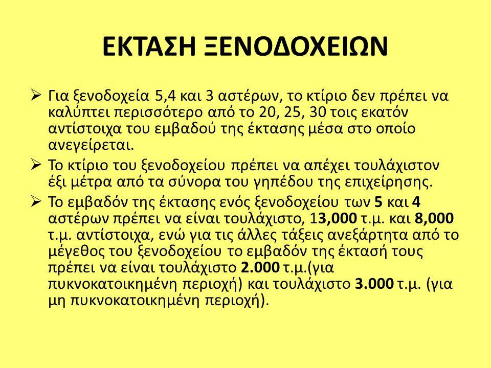 ΕΚΤΑΣΗ ΞΕΝΟΔΟΧΕΙΩΝ