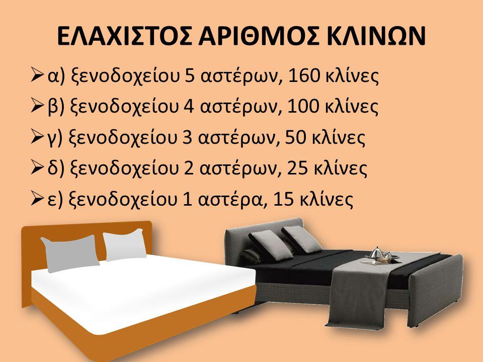 ΕΛΑΧΙΣΤΟΣ ΑΡΙΘΜΟΣ ΚΛΙΝΩΝ