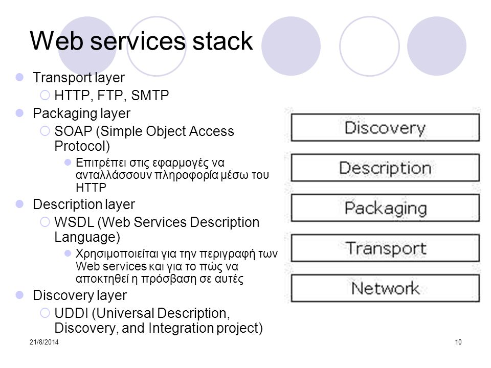 Web services stack Transport layer HTTP, FTP, SMTP Packaging layer