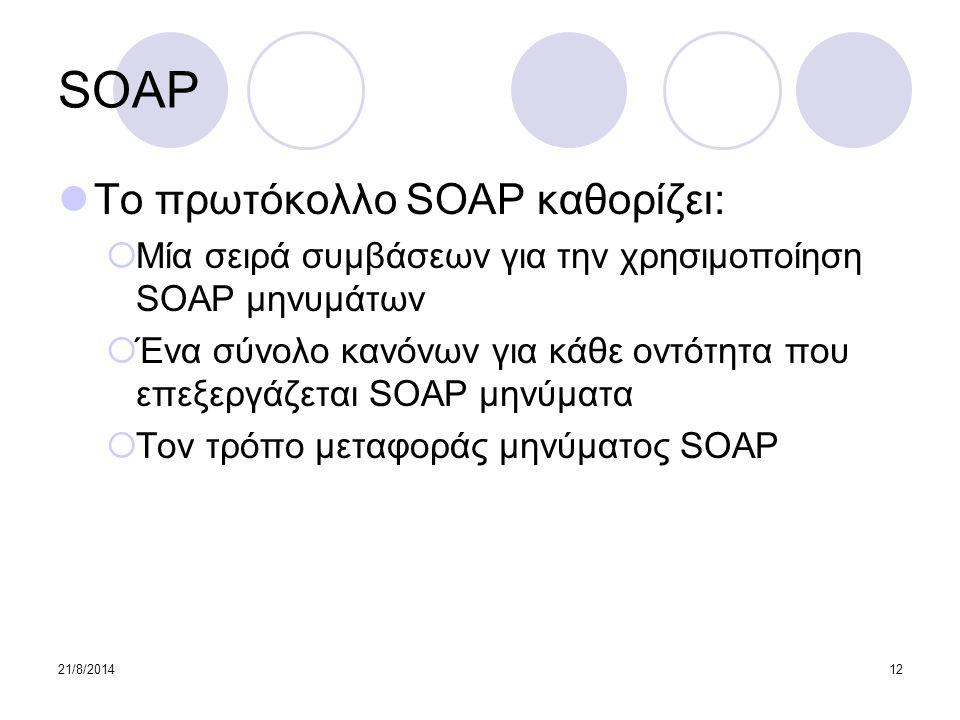 SOAP Το πρωτόκολλο SOAP καθορίζει: