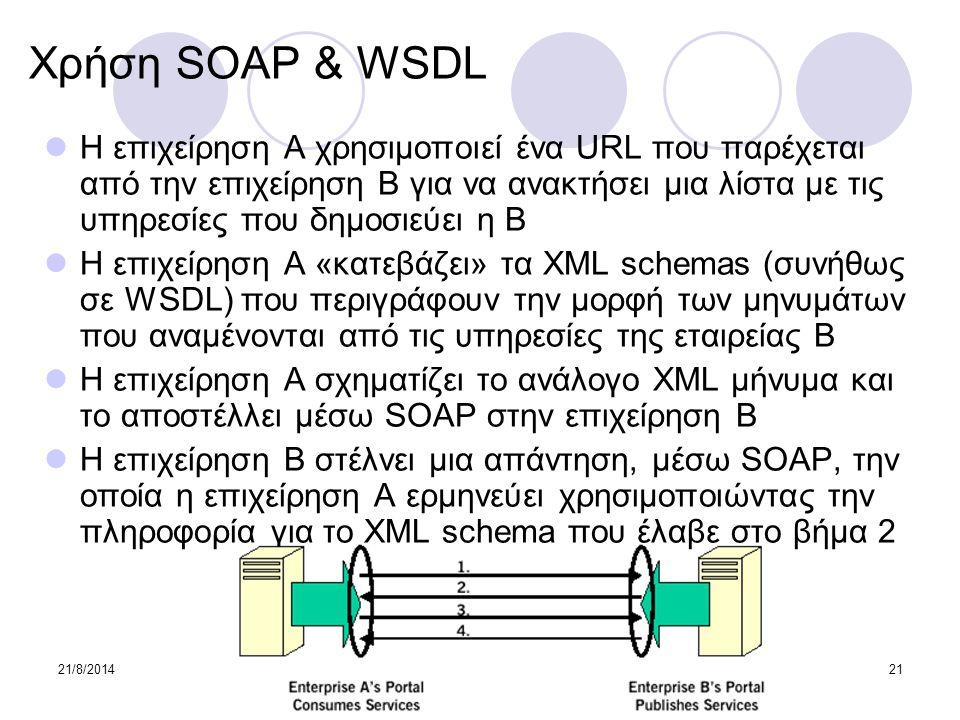 Χρήση SOAP & WSDL