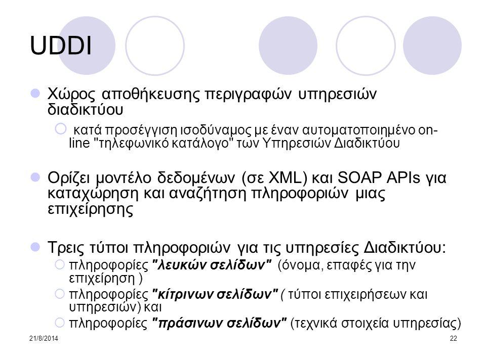 UDDI Χώρος αποθήκευσης περιγραφών υπηρεσιών διαδικτύου