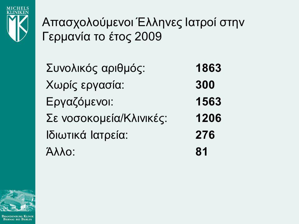 Απασχολούμενοι Έλληνες Ιατροί στην Γερμανία το έτος 2009