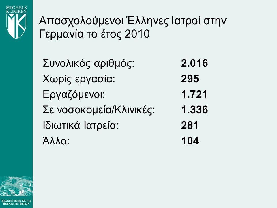 Απασχολούμενοι Έλληνες Ιατροί στην Γερμανία το έτος 2010