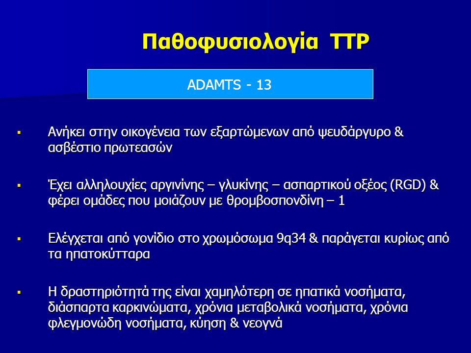 Παθοφυσιολογία TTP ADAMTS - 13