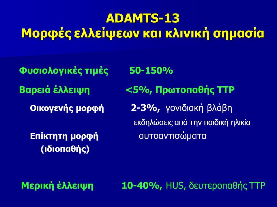 ADAMTS-13 Μορφές ελλείψεων και κλινική σημασία