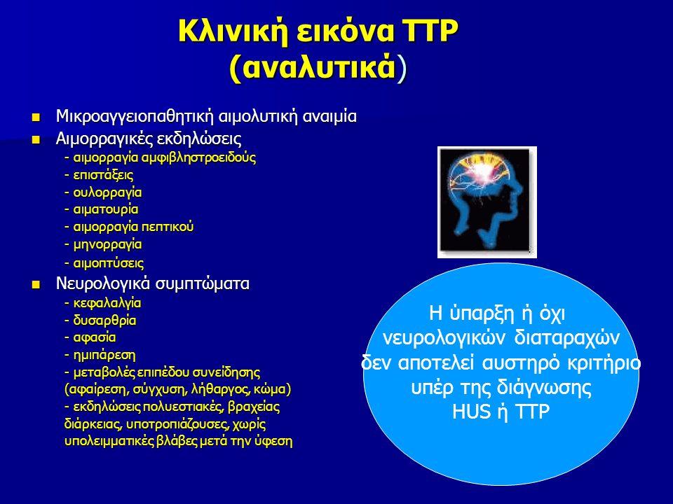 Κλινική εικόνα TTP (αναλυτικά)