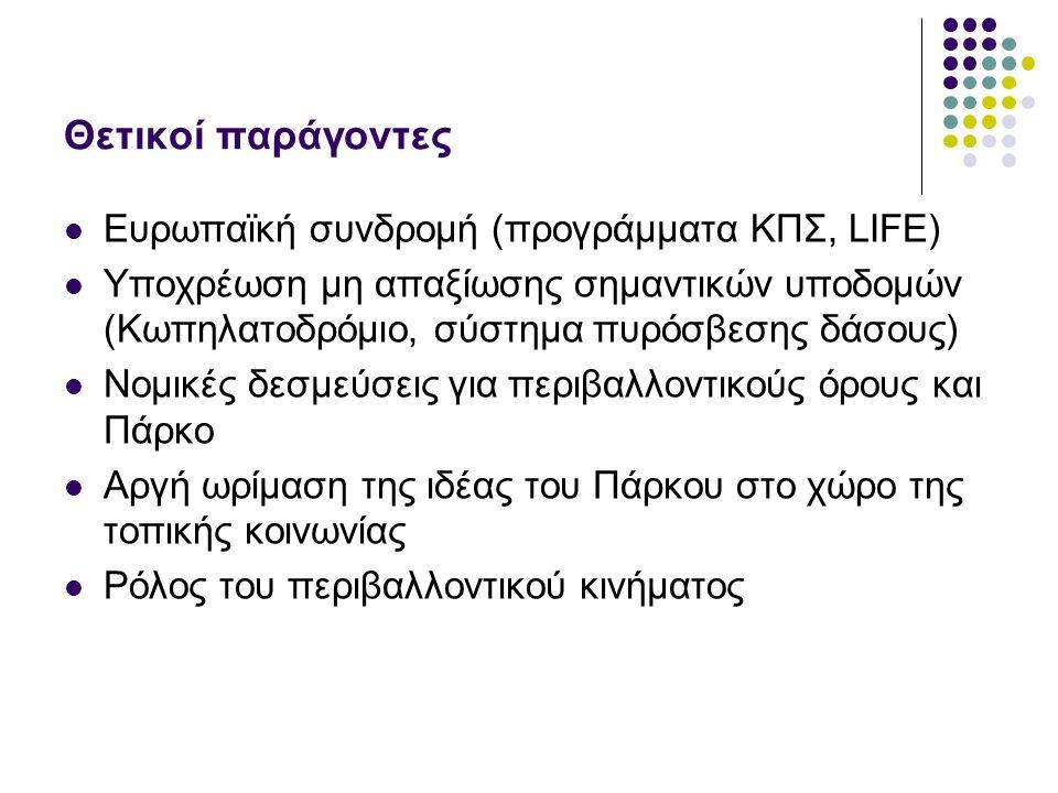 Θετικοί παράγοντες Ευρωπαϊκή συνδρομή (προγράμματα ΚΠΣ, LIFE)