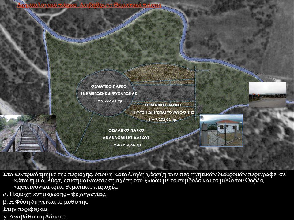 Αρχαιολογικό πάρκο Λειβήθρων: Θεματικά πάρκα
