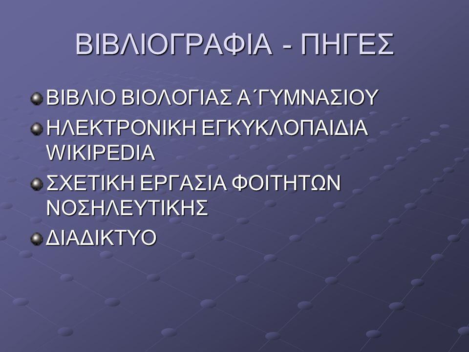 ΒΙΒΛΙΟΓΡΑΦΙΑ - ΠΗΓΕΣ ΒΙΒΛΙΟ ΒΙΟΛΟΓΙΑΣ Α΄ΓΥΜΝΑΣΙΟΥ
