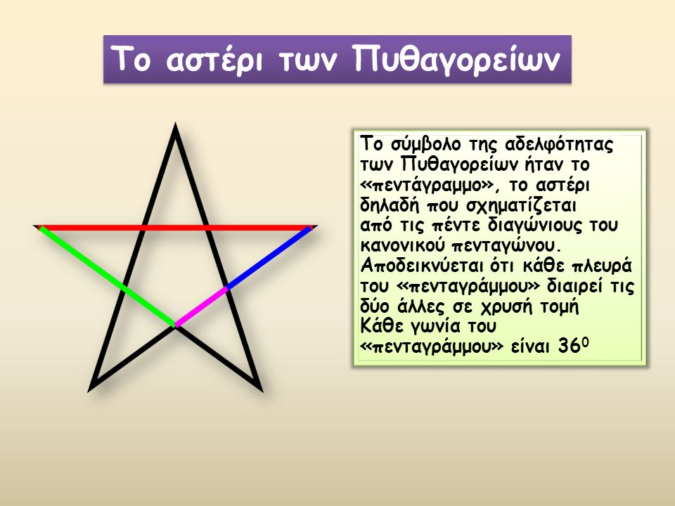 Το αστέρι των Πυθαγορείων