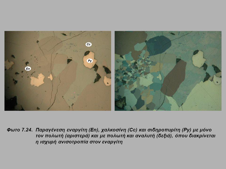 Φωτο 7.24. Παραγένεση εναργίτη (En), χαλκοσίνη (Cc) και σιδηροπυρίτη (Py) με μόνο τον πολωτή (αριστερά) και με πολωτή και αναλυτή (δεξιά), όπου διακρίνεται η ισχυρή ανισοτροπία στον εναργίτη