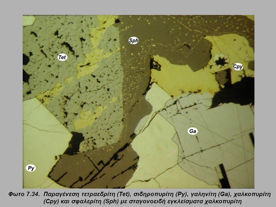 Φωτο 7.34. Παραγένεση τετραεδρίτη (Tet), σιδηροπυρίτη (Py), γαληνίτη (Ga), χαλκοπυρίτη (Cpy) και σφαλερίτη (Sph) με σταγονοειδή εγκλείσματα χαλκοπυρίτη