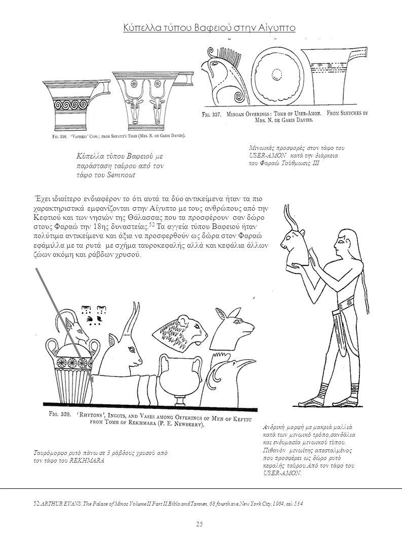 Κύπελλα τύπου Βαφειού στην Αίγυπτο