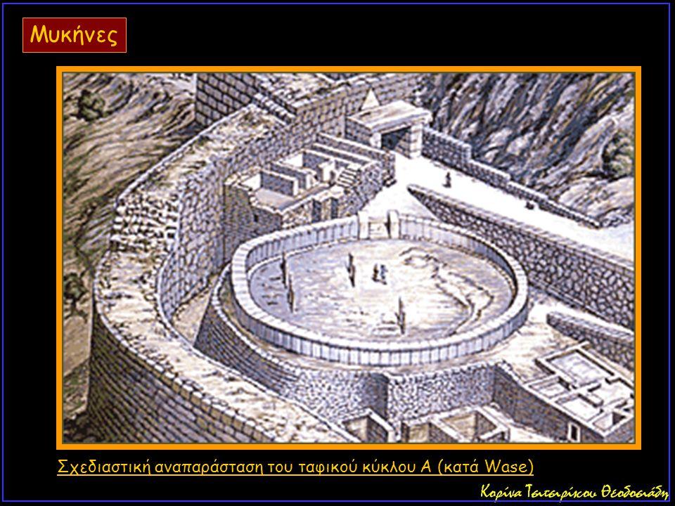 Μυκήνες Σχεδιαστική αναπαράσταση του ταφικού κύκλου Α (κατά Wase)