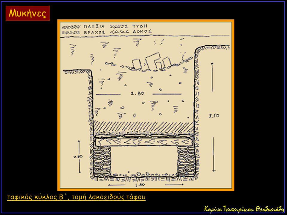 Μυκήνες ταφικός κύκλος Β΄, τομή λακοειδούς τάφου