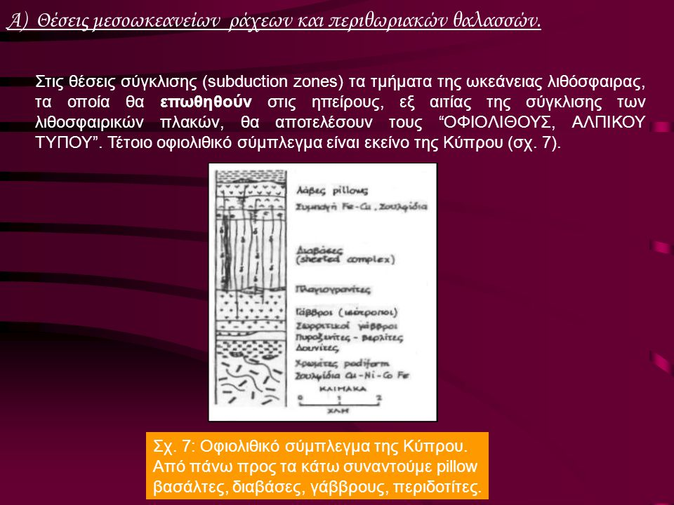 Α. Ορφανουδάκη, Κοιτασματολογία_Γενικές Έννοιες