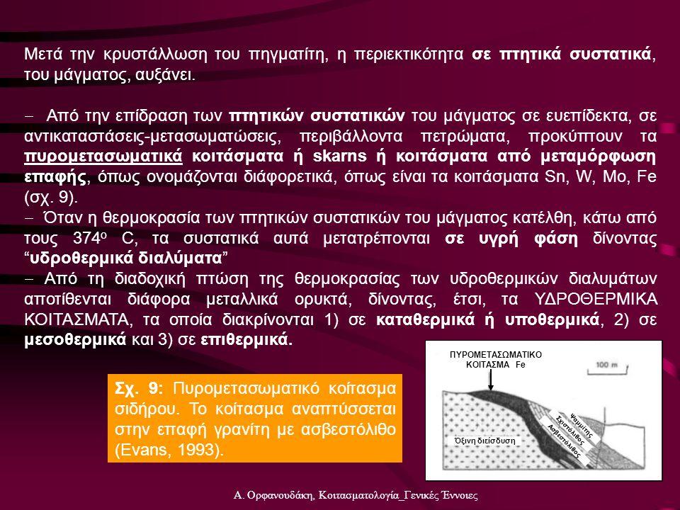 ΠΥΡΟΜΕΤΑΣΩΜΑΤΙΚΟ ΚΟΙΤΑΣΜΑ Fe
