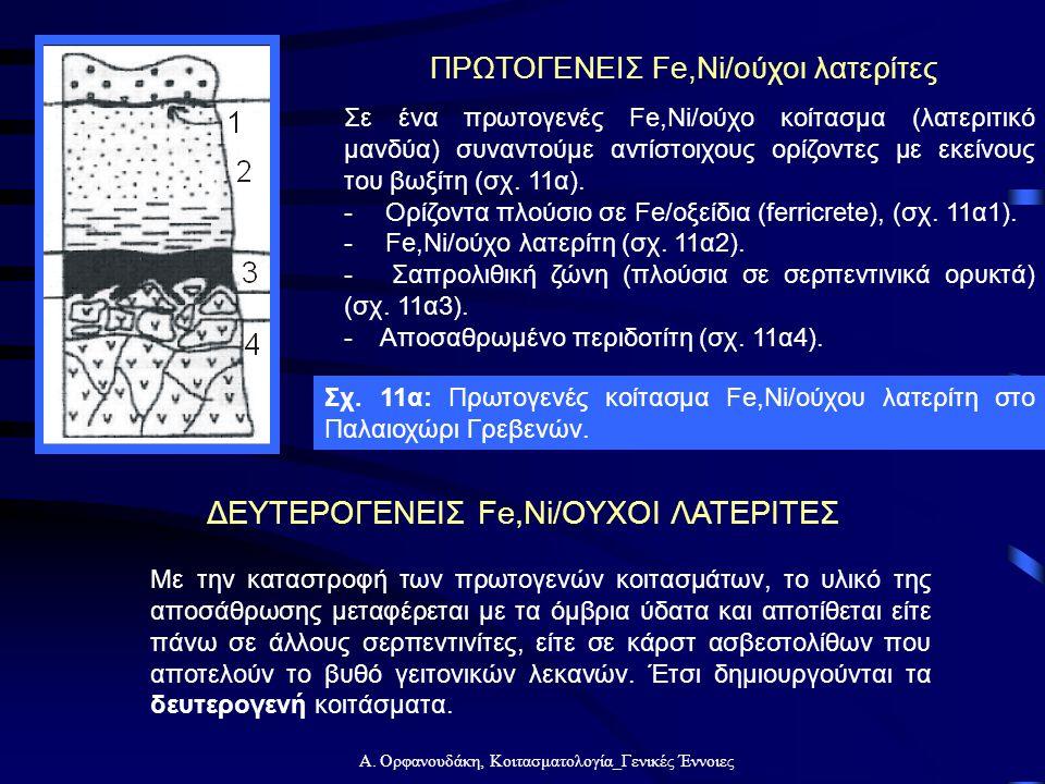 ΔΕΥΤΕΡΟΓΕΝΕΙΣ Fe,Ni/ΟΥΧΟΙ ΛΑΤΕΡΙΤΕΣ