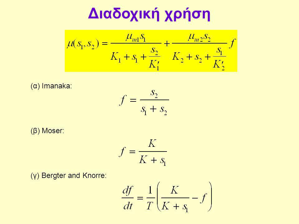 Διαδοχική χρήση (α) Imanaka: (β) Moser: (γ) Bergter and Knorre: