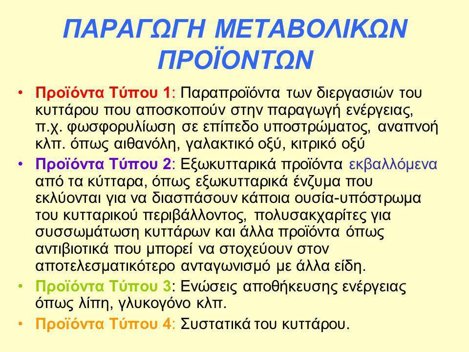 ΠΑΡΑΓΩΓΗ ΜΕΤΑΒΟΛΙΚΩΝ ΠΡΟΪΟΝΤΩΝ