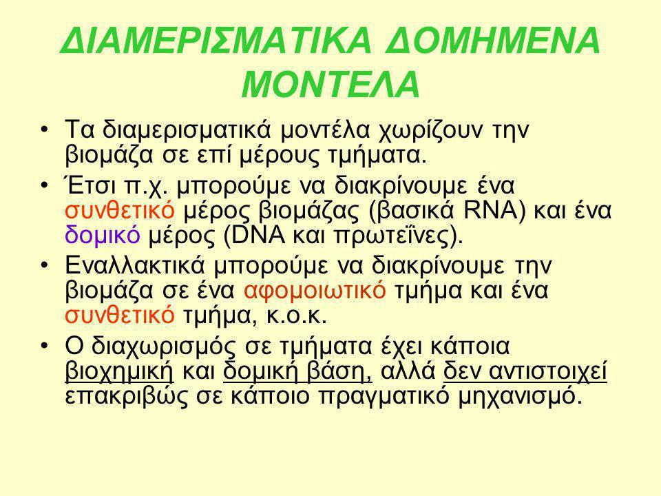 ΔΙΑΜΕΡΙΣΜΑΤΙΚΑ ΔΟΜΗΜΕΝΑ ΜΟΝΤΕΛΑ