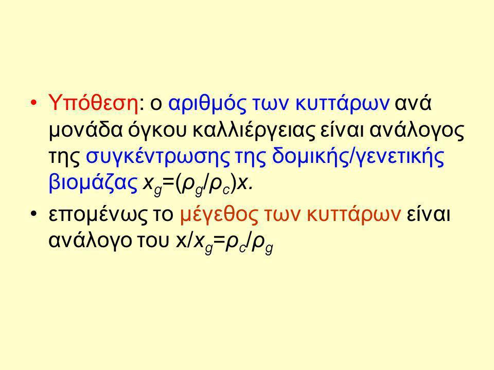 Υπόθεση: ο αριθμός των κυττάρων ανά μονάδα όγκου καλλιέργειας είναι ανάλογος της συγκέντρωσης της δομικής/γενετικής βιομάζας xg=(ρg/ρc)x.