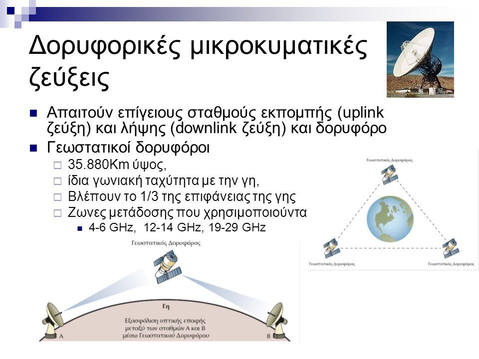 Δορυφορικές μικροκυματικές ζεύξεις