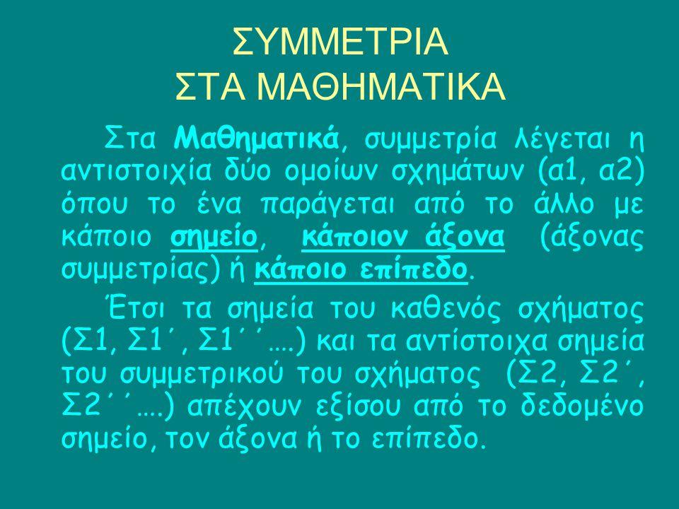 ΣΥΜΜΕΤΡΙΑ ΣΤΑ ΜΑΘΗΜΑΤΙΚΑ