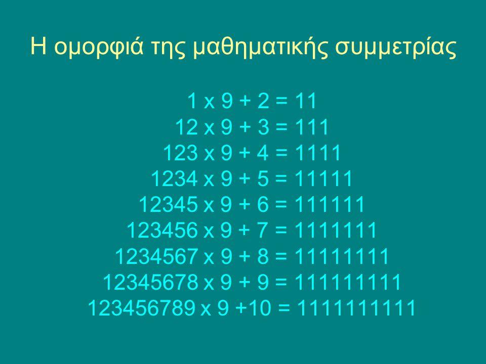 Η ομορφιά της μαθηματικής συμμετρίας