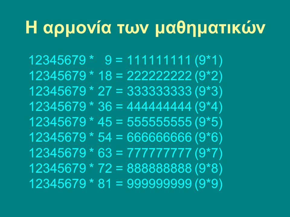 Η αρμονία των μαθηματικών