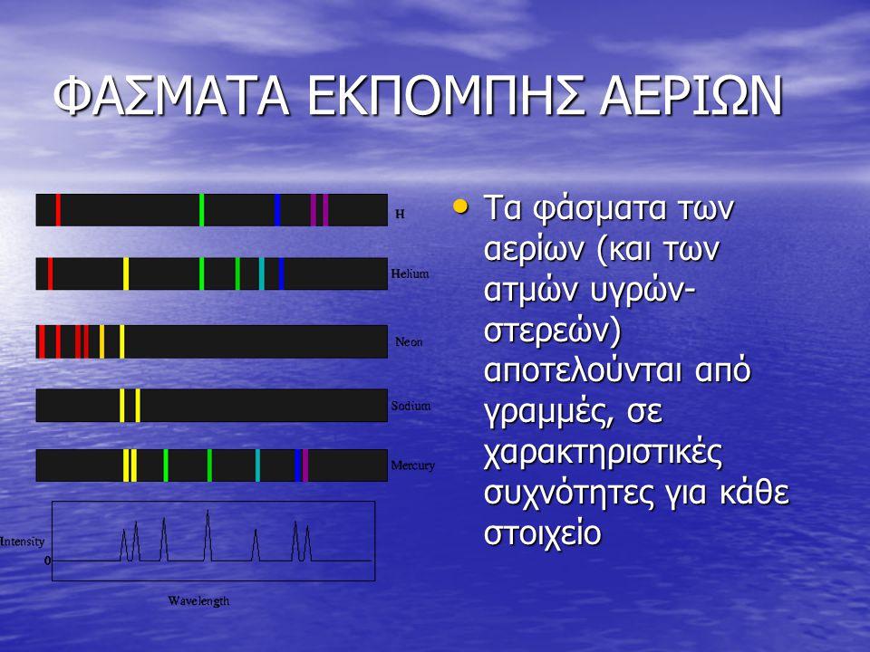 ΦΑΣΜΑΤΑ ΕΚΠΟΜΠΗΣ ΑΕΡΙΩΝ