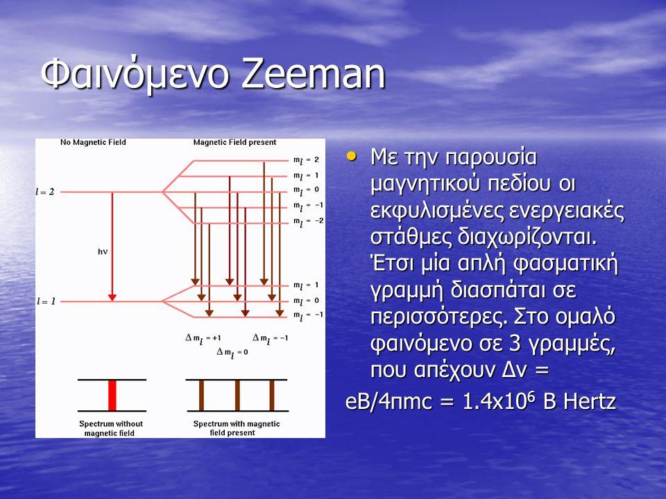 Φαινόμενο Zeeman