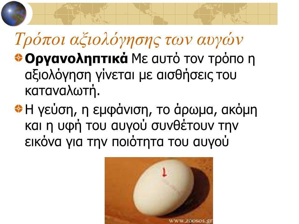 Τρόποι αξιολόγησης των αυγών