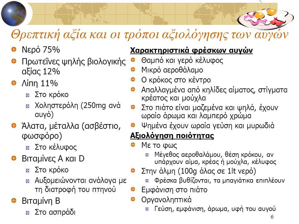 Θρεπτική αξία και οι τρόποι αξιολόγησης των αυγών
