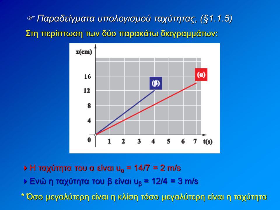  Παραδείγματα υπολογισμού ταχύτητας, (§1.1.5)