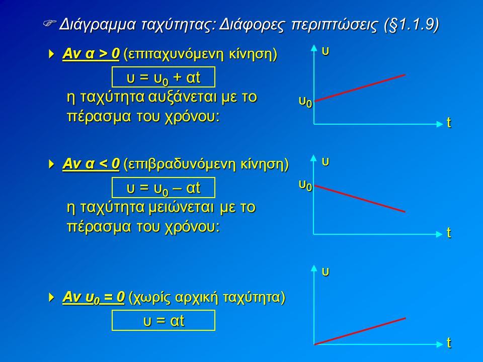  Διάγραμμα ταχύτητας: Διάφορες περιπτώσεις (§1.1.9)