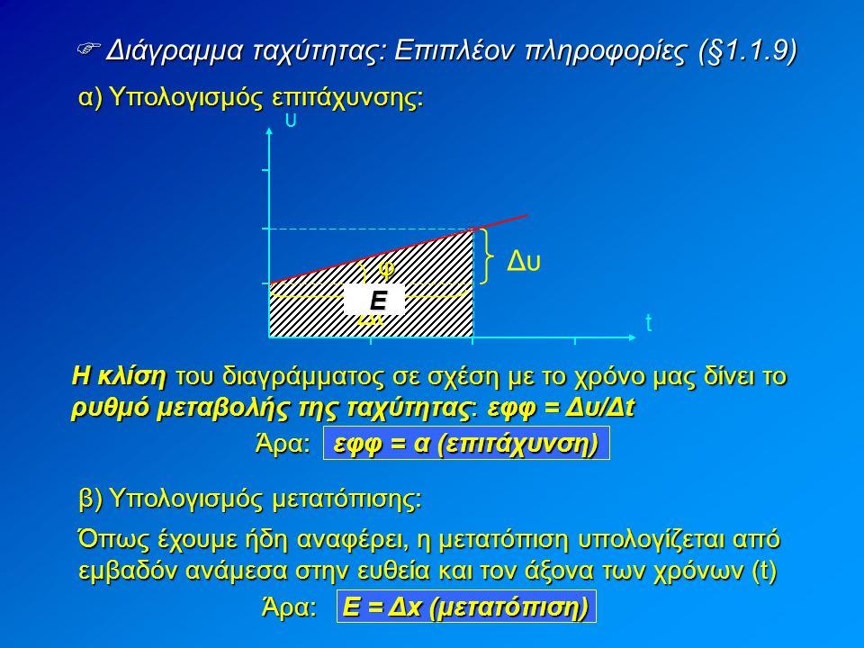  Διάγραμμα ταχύτητας: Επιπλέον πληροφορίες (§1.1.9)