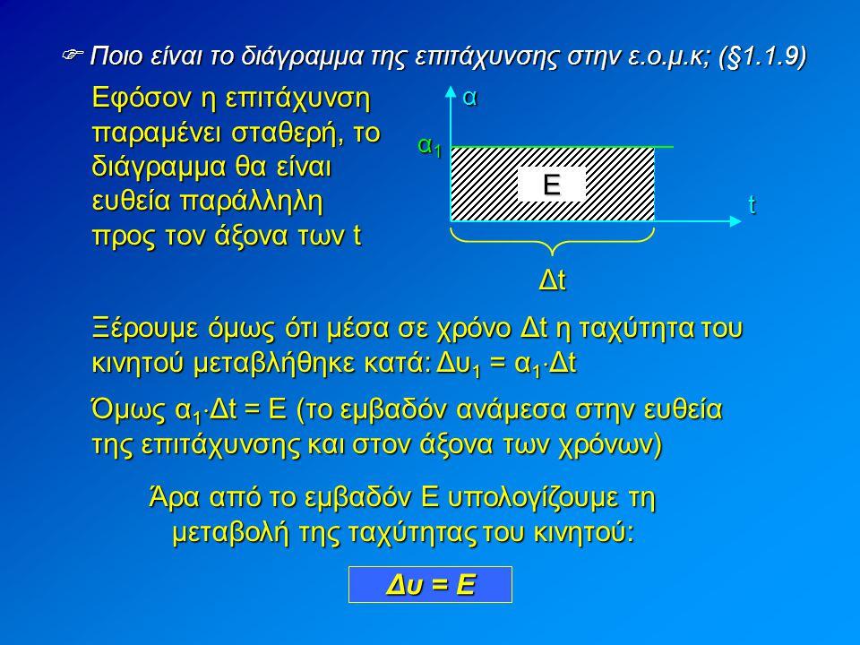  Ποιο είναι το διάγραμμα της επιτάχυνσης στην ε.ο.μ.κ; (§1.1.9)