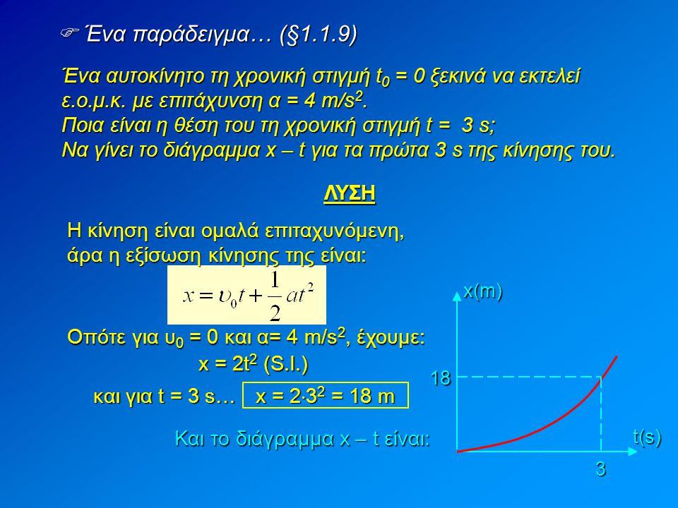  Ένα παράδειγμα… (§1.1.9) Ένα αυτοκίνητο τη χρονική στιγμή t0 = 0 ξεκινά να εκτελεί ε.ο.μ.κ. με επιτάχυνση α = 4 m/s2.