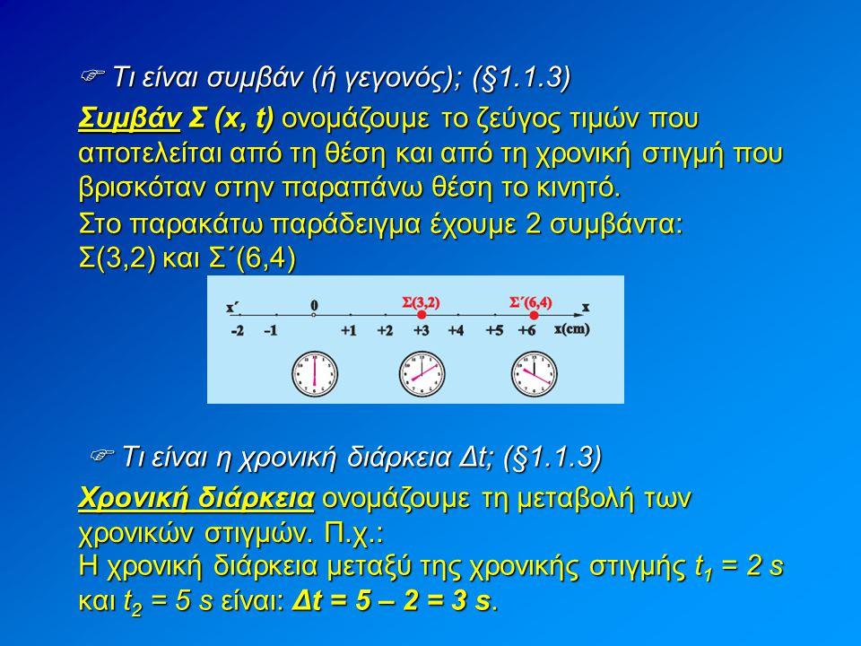  Τι είναι συμβάν (ή γεγονός); (§1.1.3)