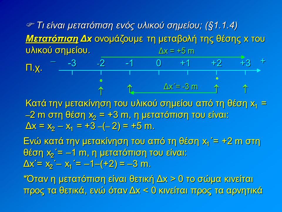  Τι είναι μετατόπιση ενός υλικού σημείου; (§1.1.4)