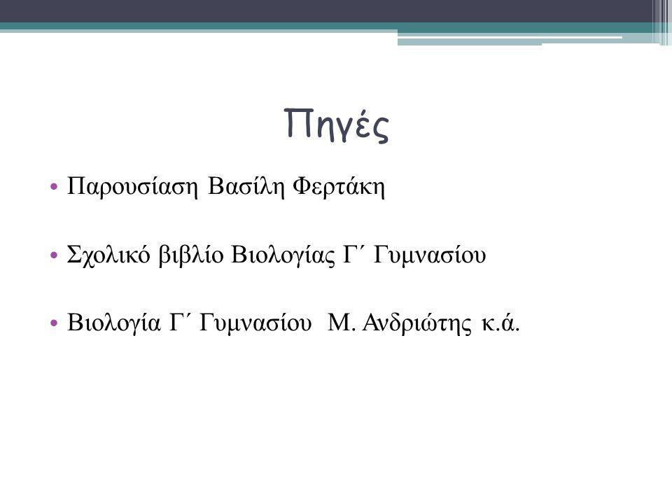 Πηγές Παρουσίαση Βασίλη Φερτάκη Σχολικό βιβλίο Βιολογίας Γ΄ Γυμνασίου