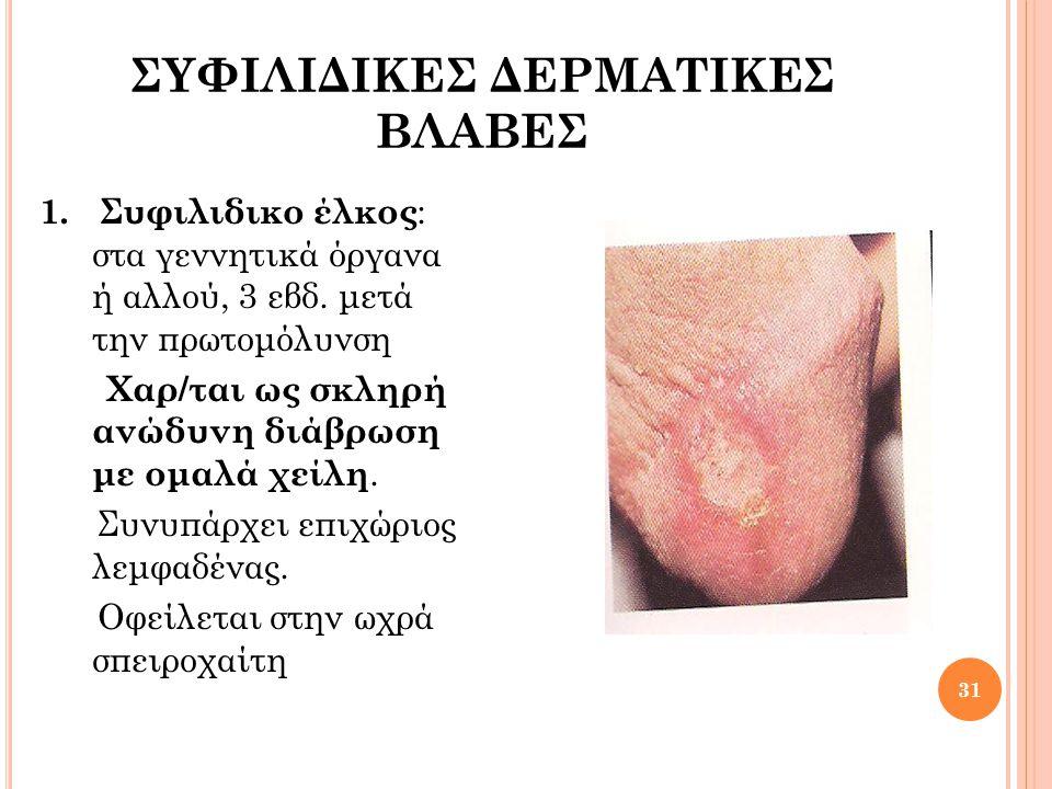 ΣΥΦΙΛΙΔΙΚΕΣ ΔΕΡΜΑΤΙΚΕΣ ΒΛΑΒΕΣ
